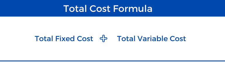 Total Cost Calculator - Formula Used - BooksPOS