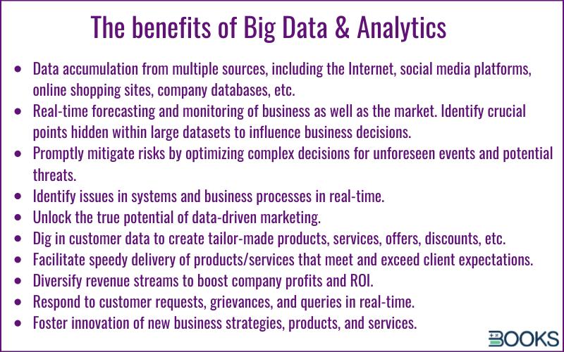 Benefits of big data and analytics for retail revolution.